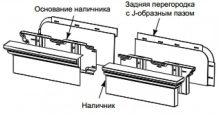 Декоративные фасадные элементы Mid-America в Ярославле Ставни, пилястры и наличники